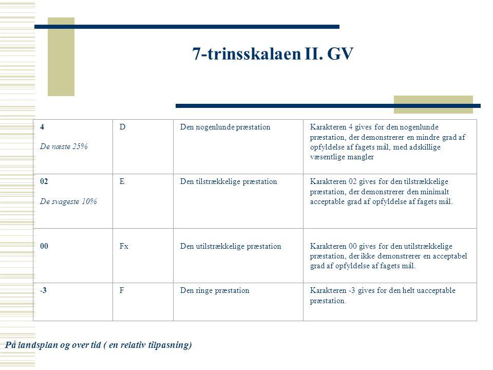 7-trinsskalaen II. GV 4. De næste 25% D. Den nogenlunde præstation.
