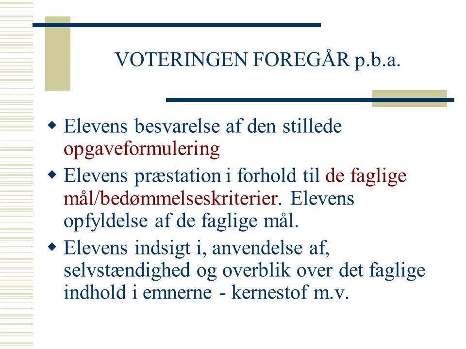 VOTERINGEN FOREGÅR p.b.a.