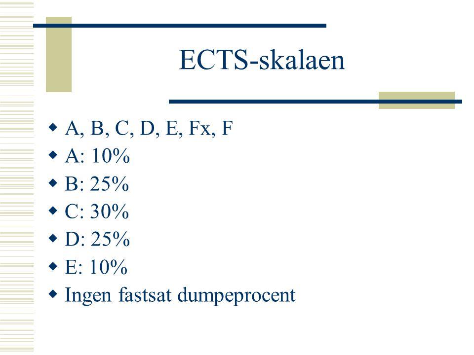 ECTS-skalaen A, B, C, D, E, Fx, F A: 10% B: 25% C: 30% D: 25% E: 10%