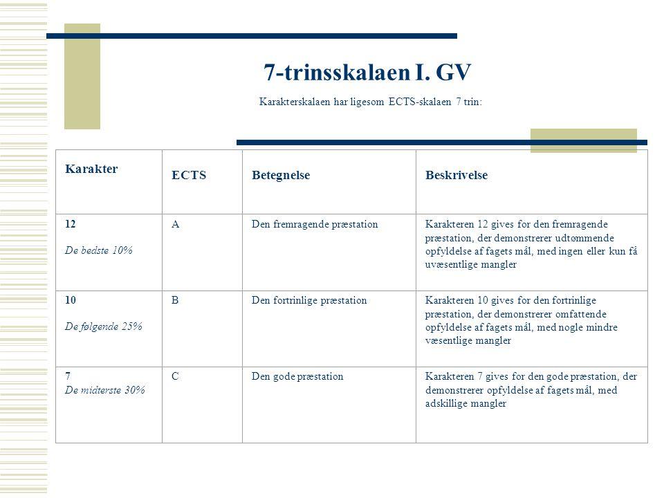 7-trinsskalaen I. GV Karakterskalaen har ligesom ECTS-skalaen 7 trin: