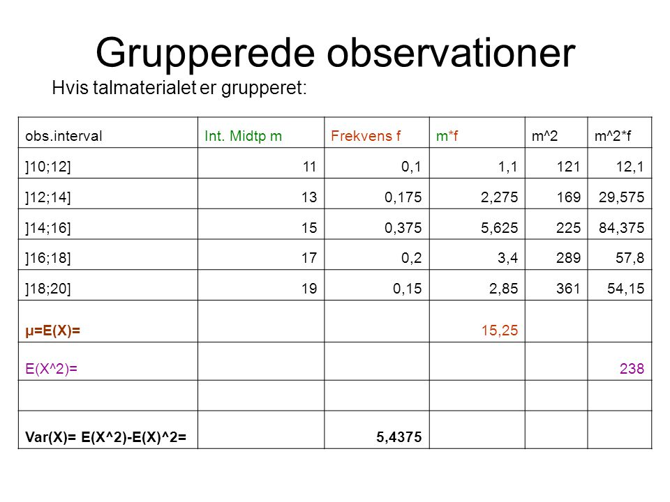 Grupperede observationer