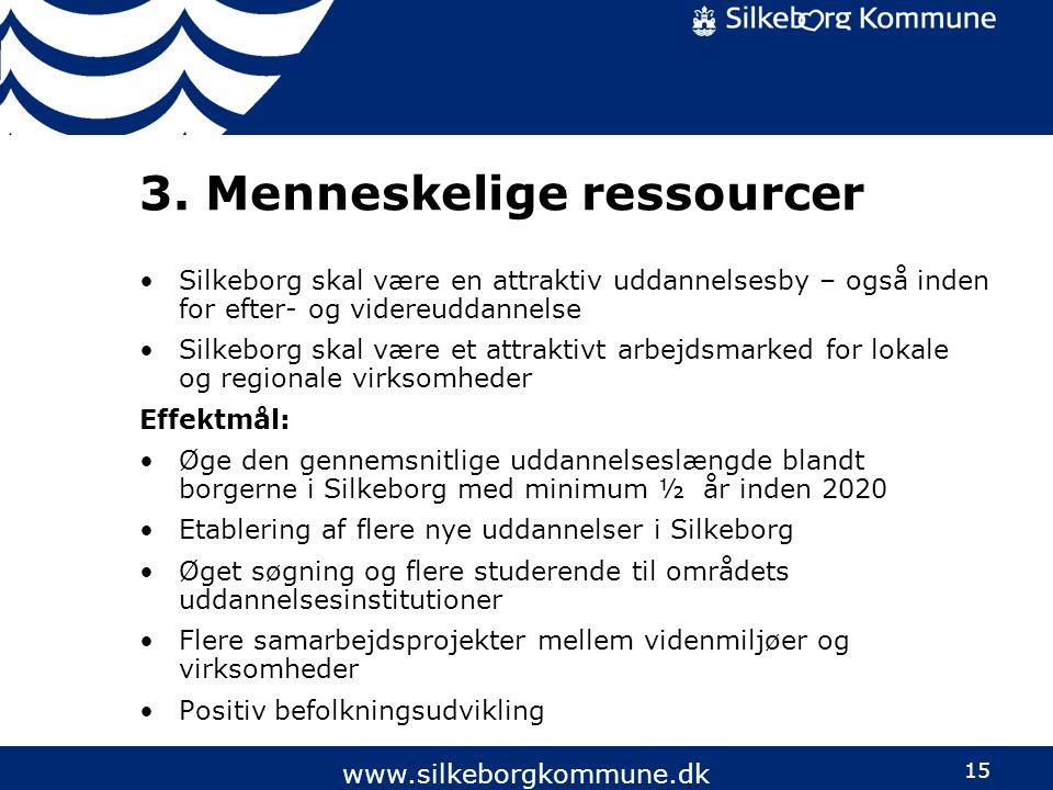 3. Menneskelige ressourcer