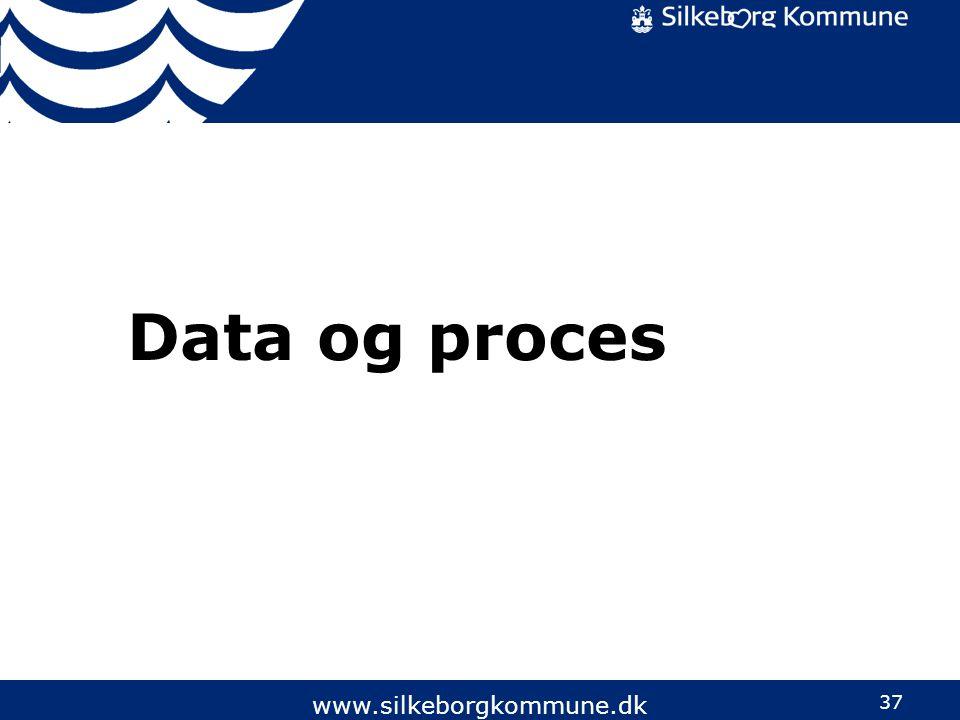 Data og proces www.silkeborgkommune.dk