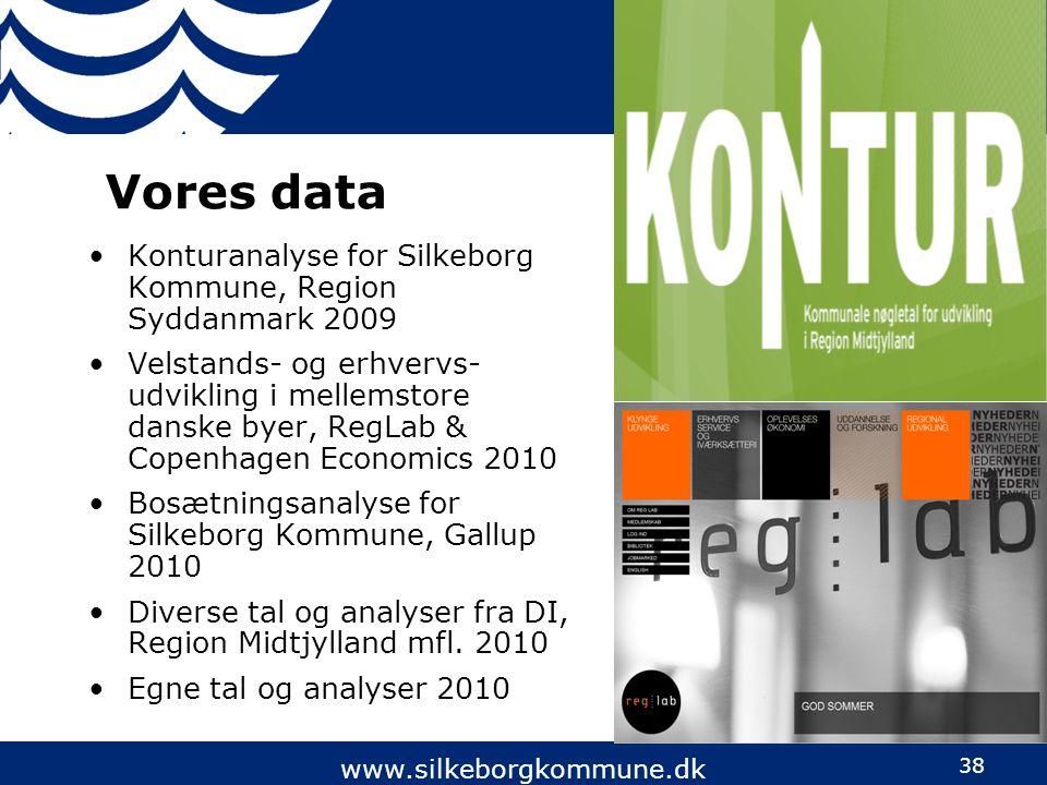 Vores data Konturanalyse for Silkeborg Kommune, Region Syddanmark 2009