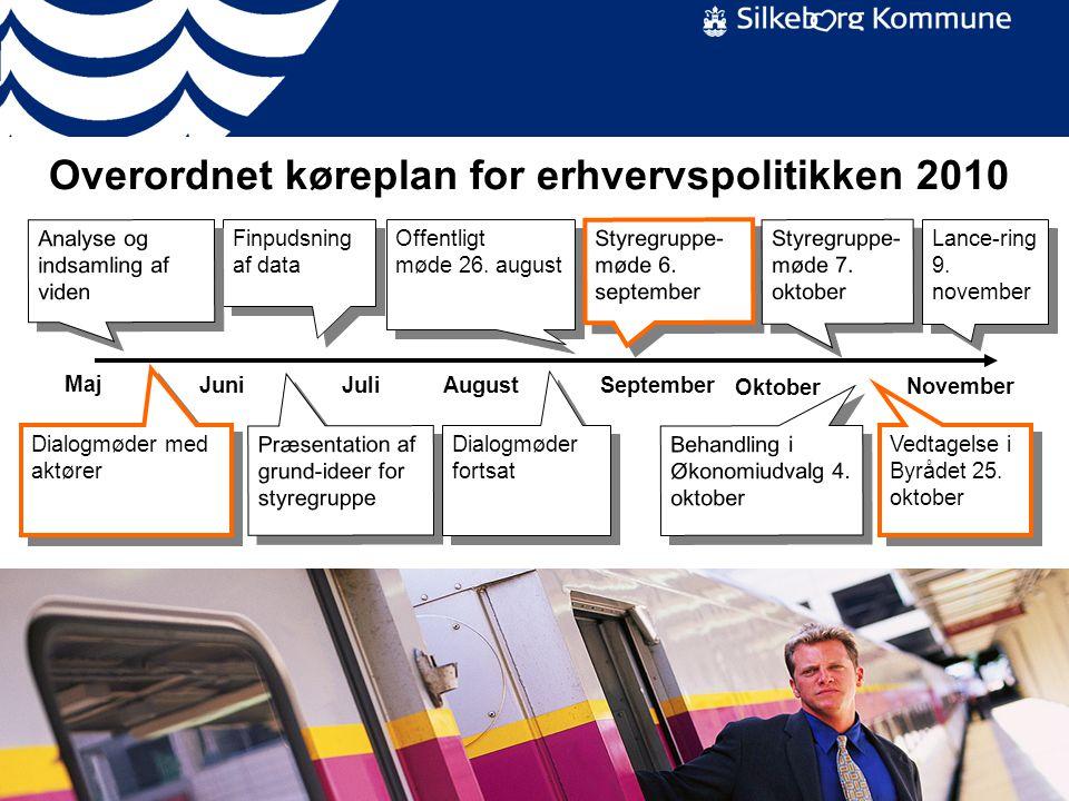 Overordnet køreplan for erhvervspolitikken 2010