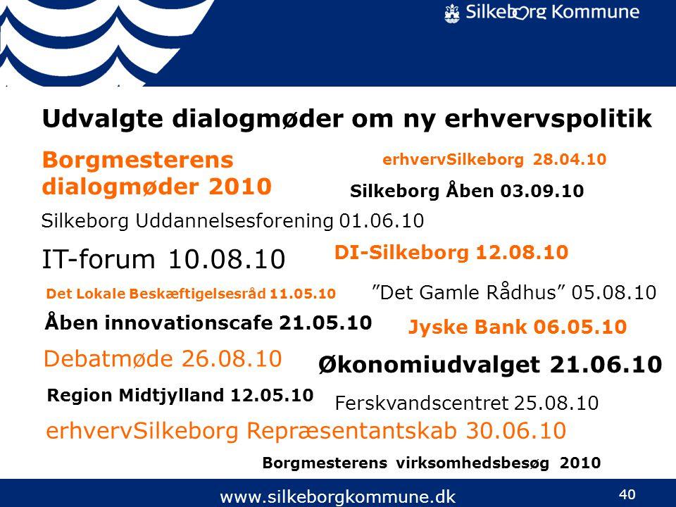 Udvalgte dialogmøder om ny erhvervspolitik