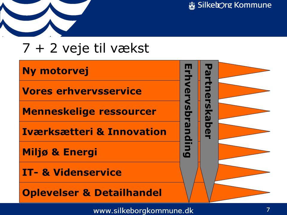 7 + 2 veje til vækst Ny motorvej Vores erhvervsservice