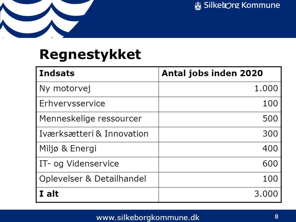 Regnestykket Indsats Antal jobs inden 2020 Ny motorvej 1.000