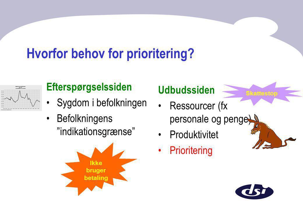 Hvorfor behov for prioritering