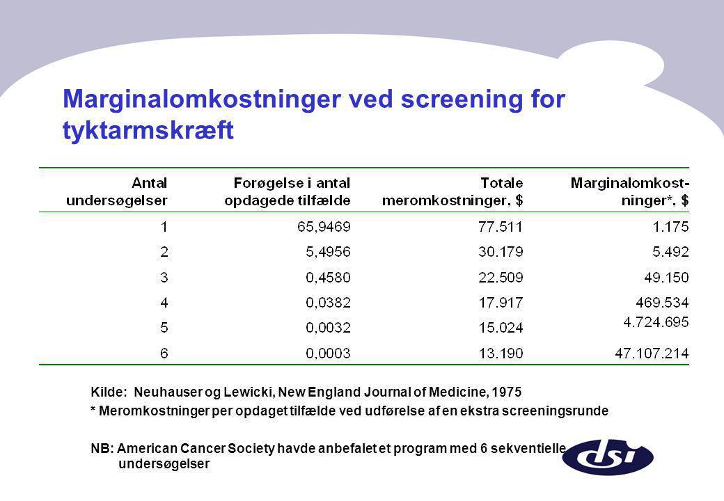 Marginalomkostninger ved screening for tyktarmskræft