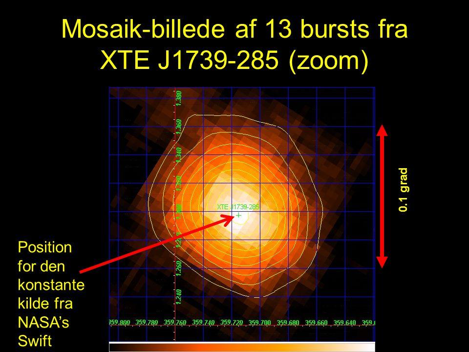 Mosaik-billede af 13 bursts fra XTE J1739-285 (zoom)