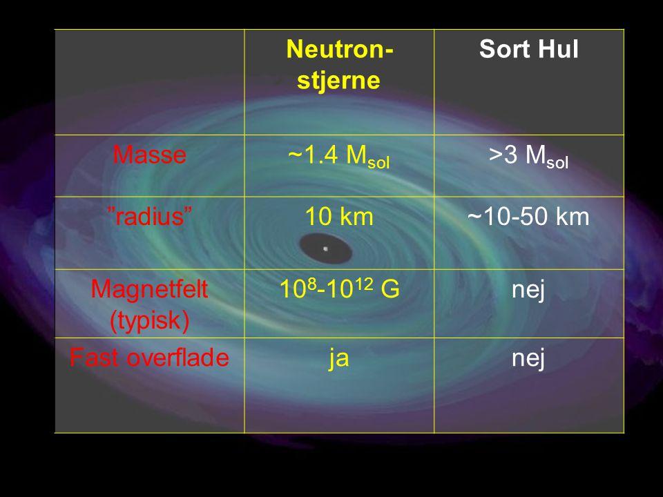 Neutron-stjerne vs. Sort hul