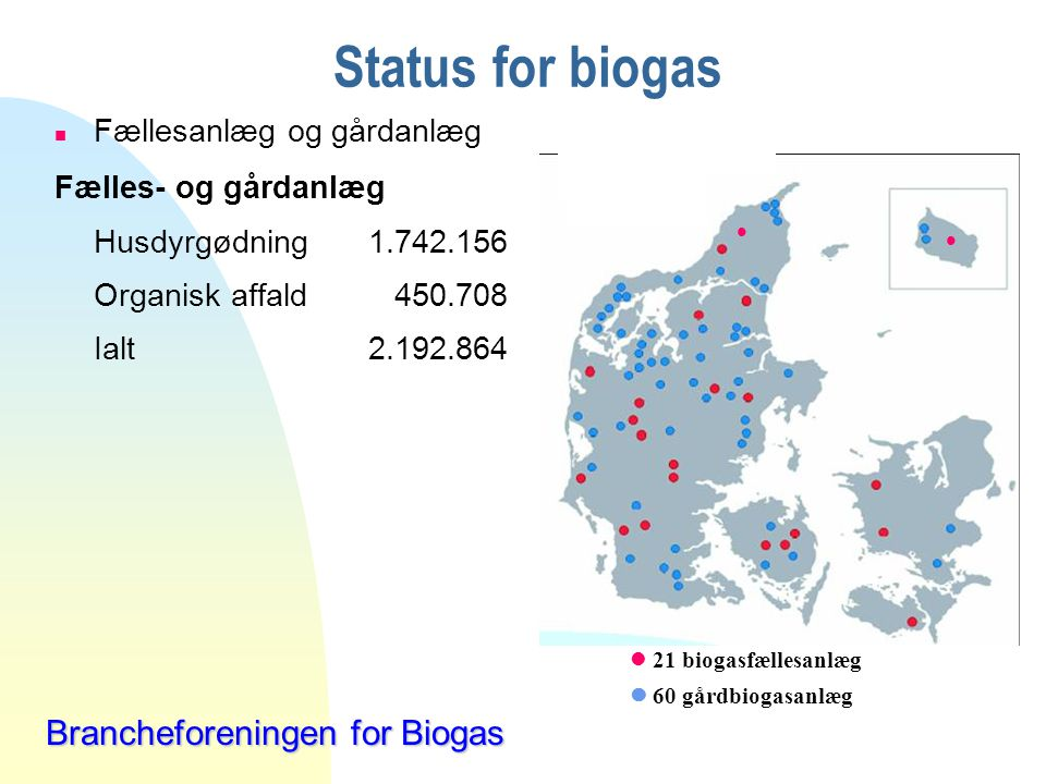 Status for biogas Brancheforeningen for Biogas