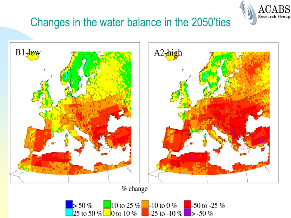 Changes in the water balance in the 2050'ties