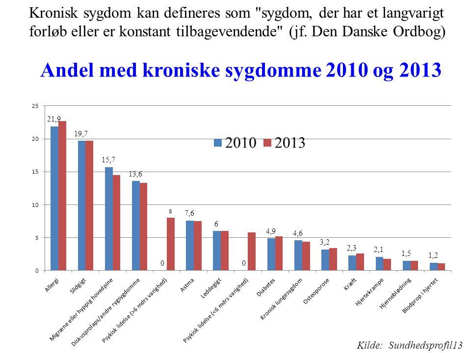 Andel med kroniske sygdomme 2010 og 2013