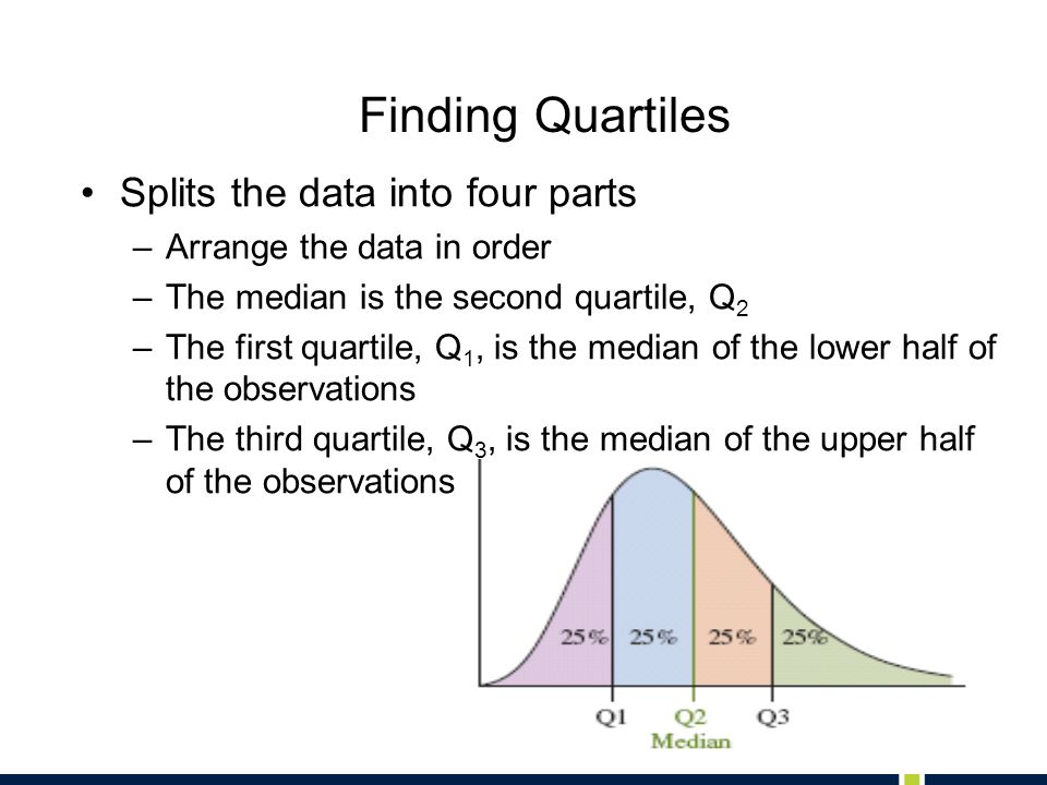 Finding Quartiles Splits the data into four parts