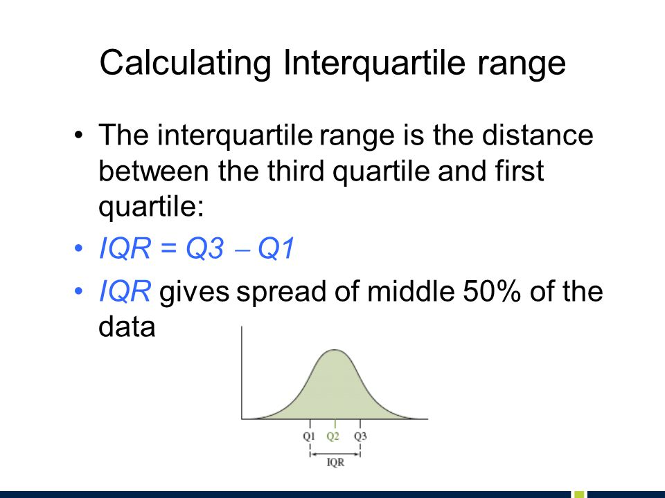 Calculating Interquartile range