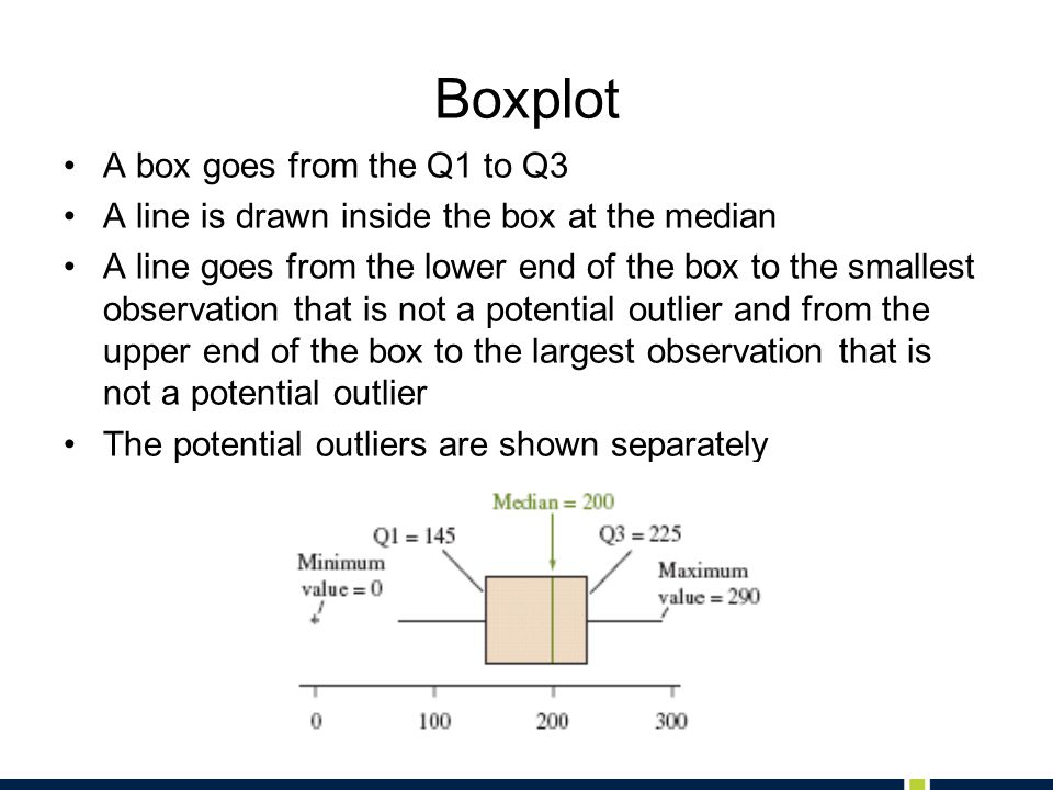 Boxplot A box goes from the Q1 to Q3