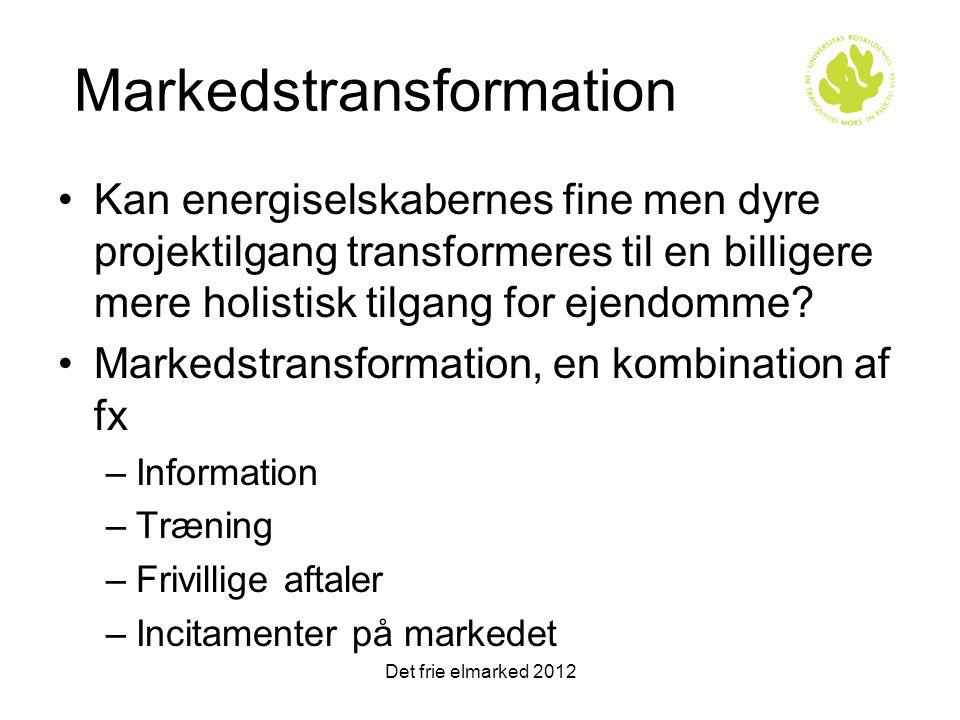 Markedstransformation