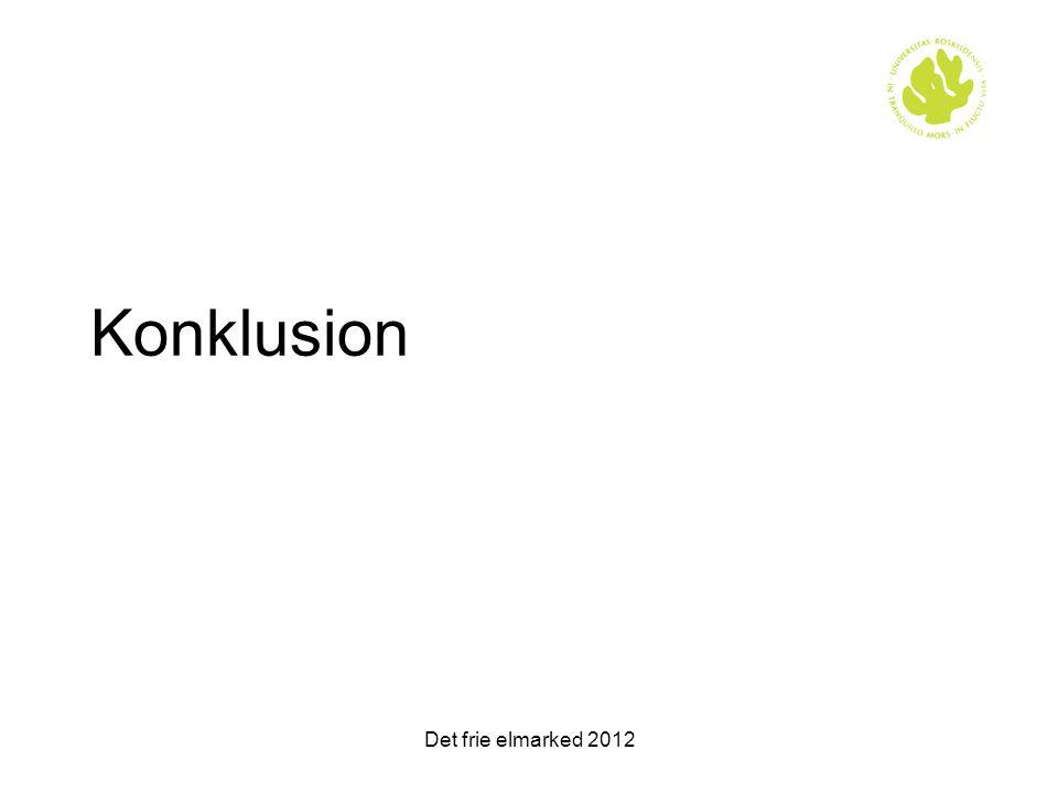 Konklusion Det frie elmarked 2012
