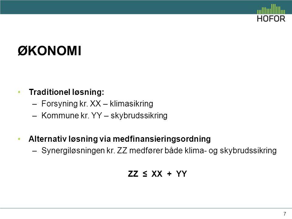 ØKONOMI Traditionel løsning: Forsyning kr. XX – klimasikring