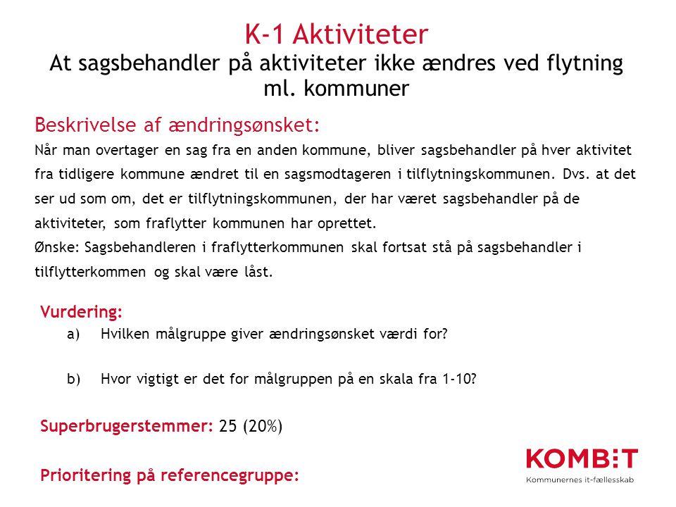 K-1 Aktiviteter At sagsbehandler på aktiviteter ikke ændres ved flytning ml. kommuner