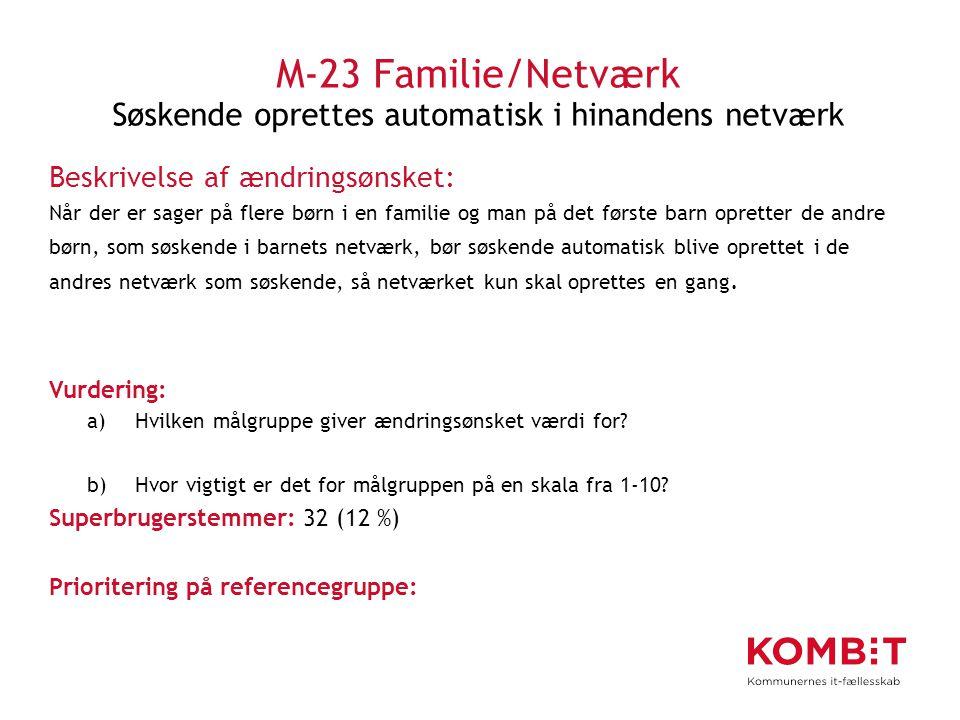 M-23 Familie/Netværk Søskende oprettes automatisk i hinandens netværk