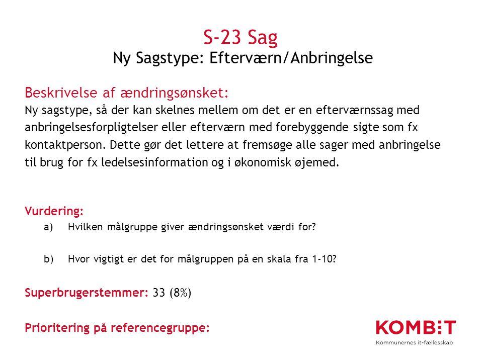 S-23 Sag Ny Sagstype: Efterværn/Anbringelse