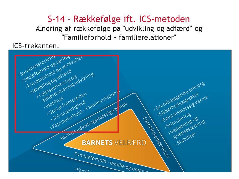 S-14 – Rækkefølge ift. ICS-metoden Ændring af rækkefølge på udvikling og adfærd og Familieforhold - familierelationer