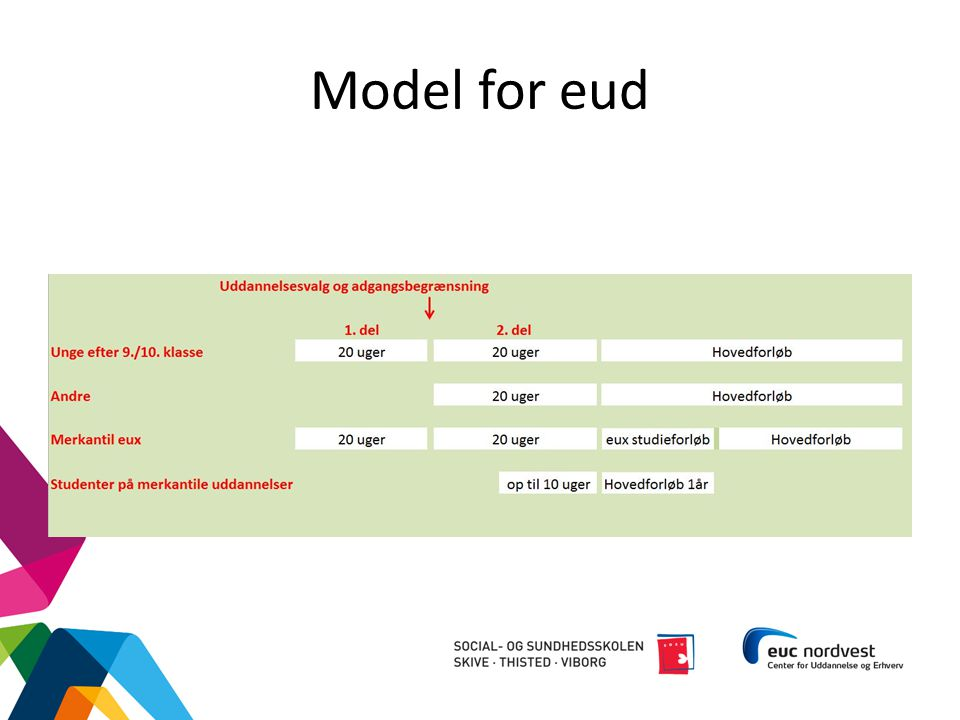 Model for eud
