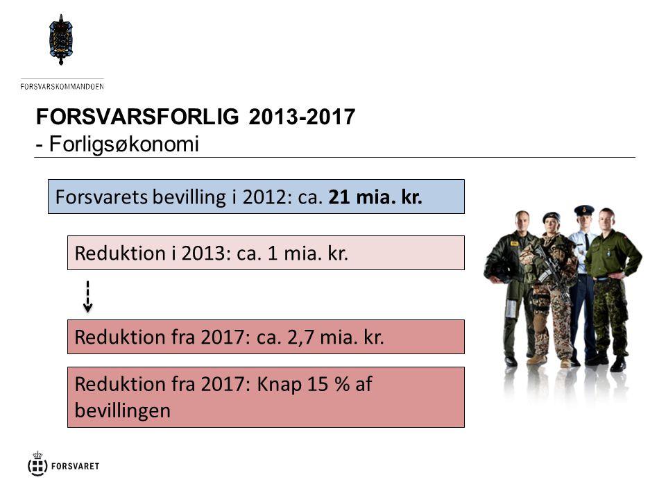 FORSVARSFORLIG 2013-2017 - Forligsøkonomi
