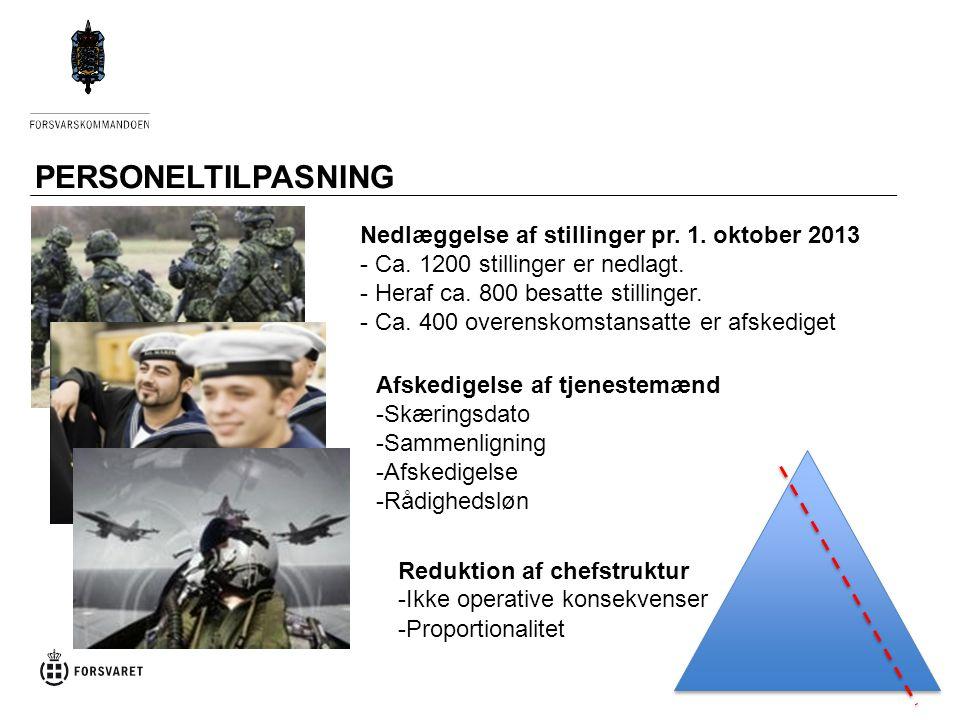 PERSONELTILPASNING Nedlæggelse af stillinger pr. 1. oktober 2013