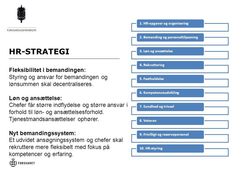 HR-STRATEGI Fleksibilitet i bemandingen: