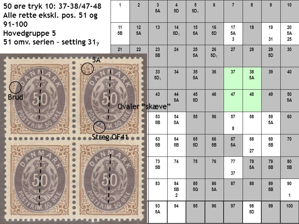 50 øre tryk 10: 37-38/47-48 Alle rette ekskl. pos. 51 og 91-100