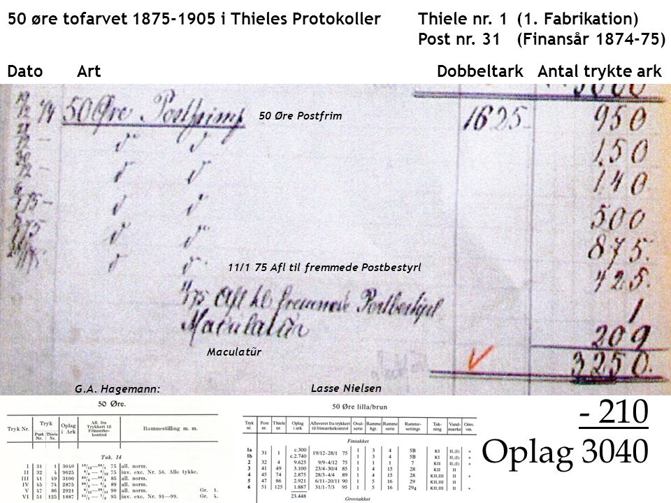 - 210 Oplag 3040 50 øre tofarvet 1875-1905 i Thieles Protokoller