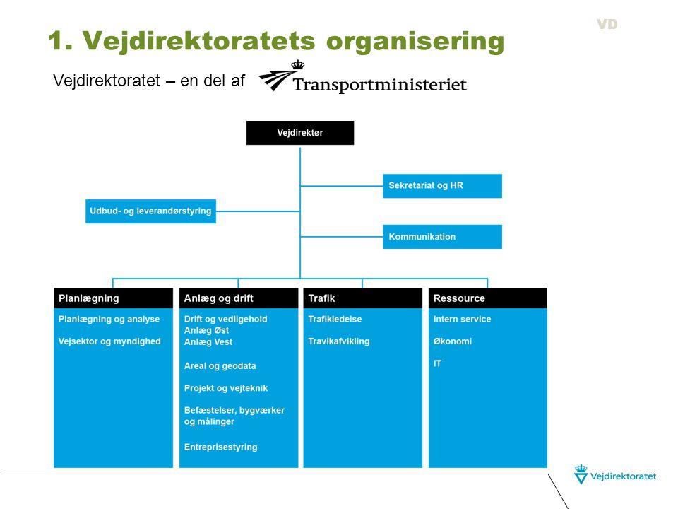 1. Vejdirektoratets organisering