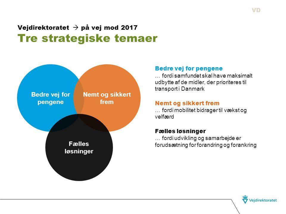 Vejdirektoratet  på vej mod 2017 Tre strategiske temaer