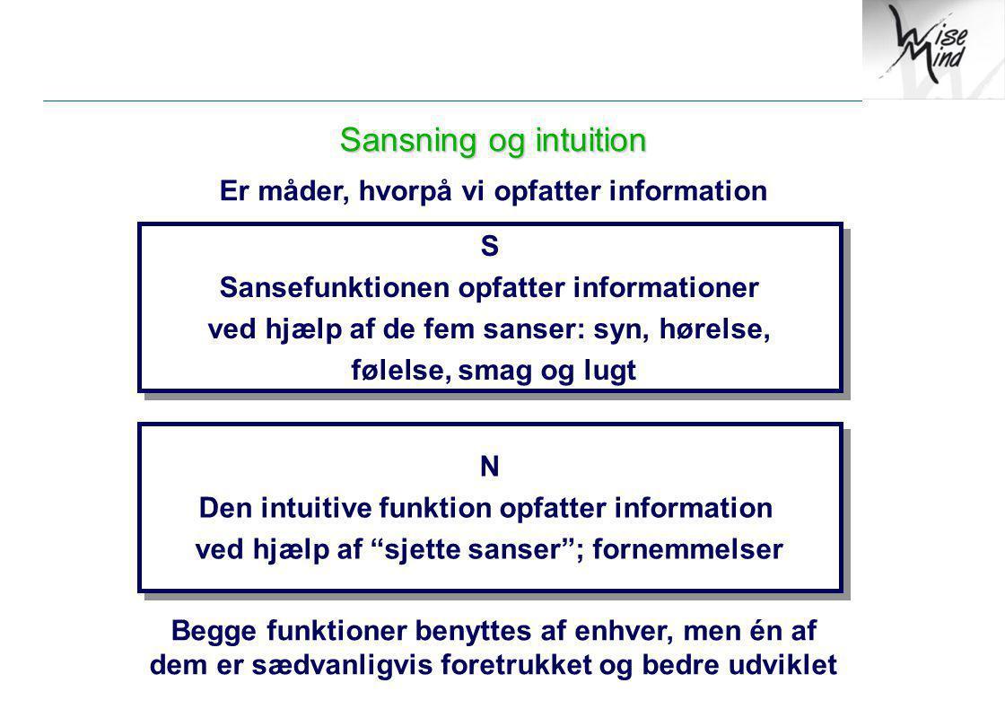 Sansning og intuition Er måder, hvorpå vi opfatter information S