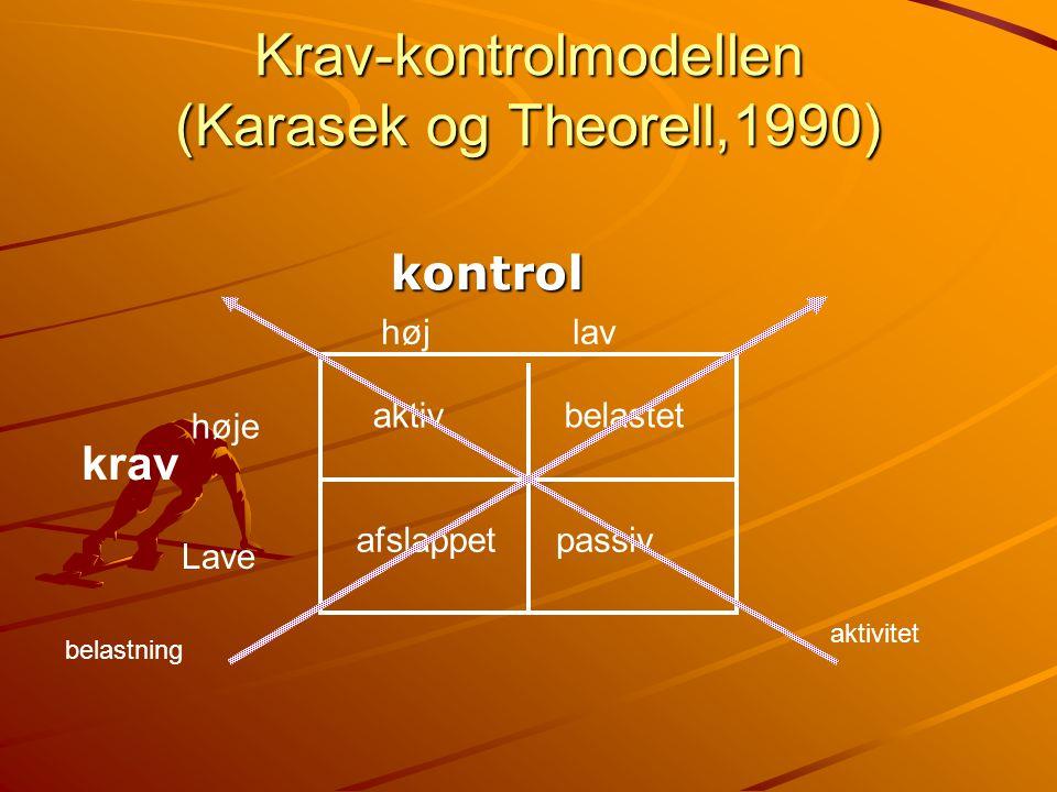 Krav-kontrolmodellen (Karasek og Theorell,1990)