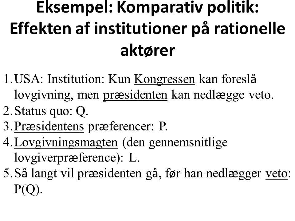 Eksempel: Komparativ politik: Effekten af institutioner på rationelle aktører