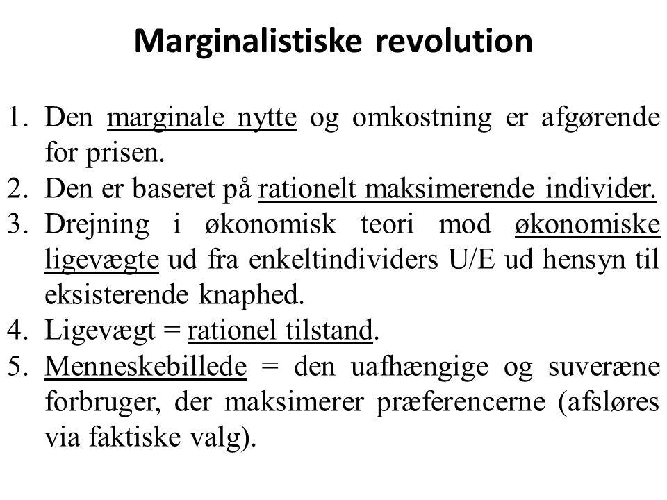 Marginalistiske revolution