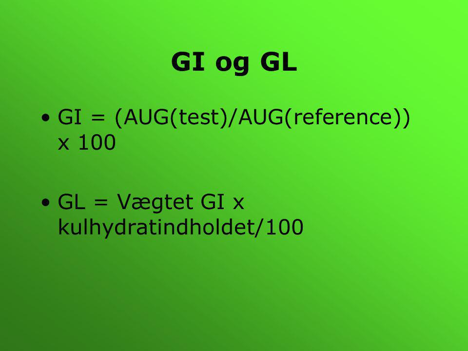 GI og GL GI = (AUG(test)/AUG(reference)) x 100
