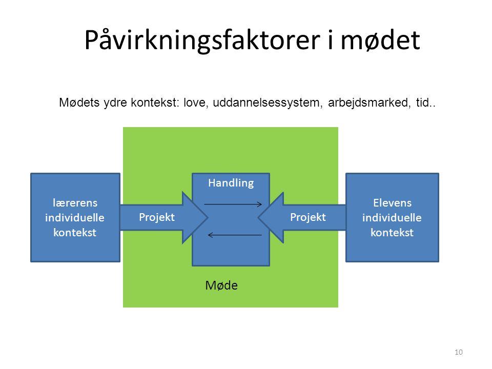 Påvirkningsfaktorer i mødet