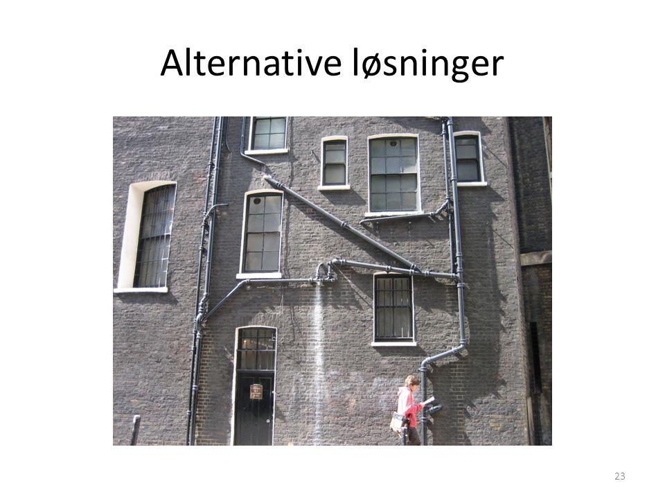 Alternative løsninger