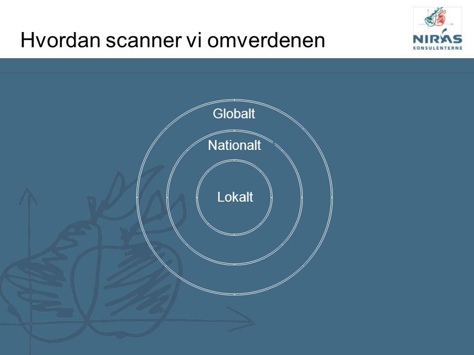 Hvordan scanner vi omverdenen