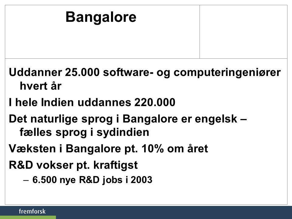 Bangalore Uddanner 25.000 software- og computeringeniører hvert år