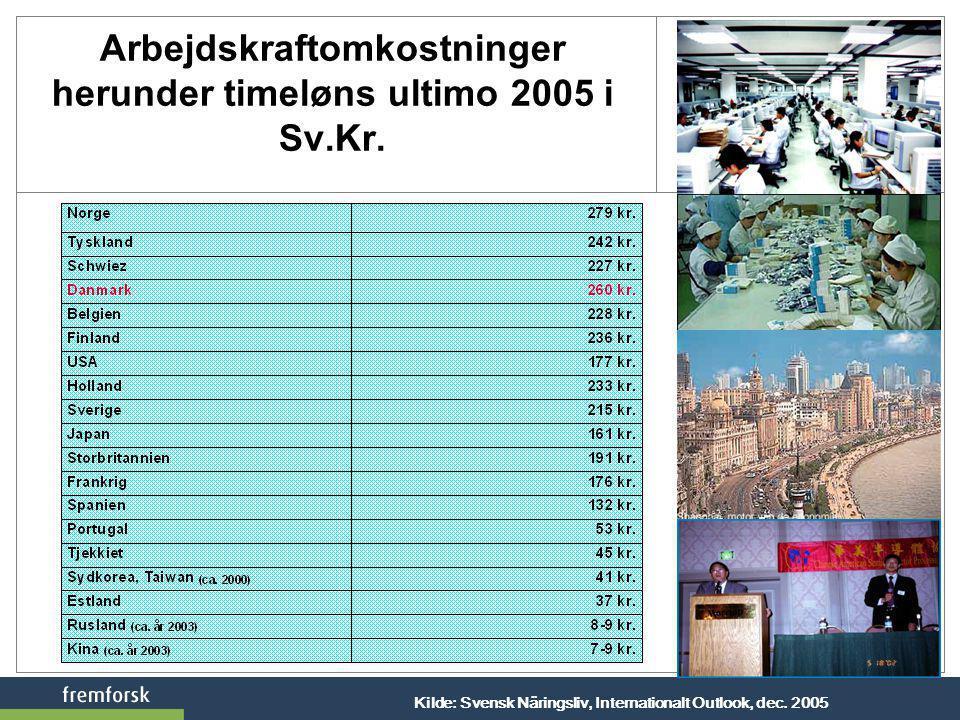 Arbejdskraftomkostninger herunder timeløns ultimo 2005 i Sv.Kr.
