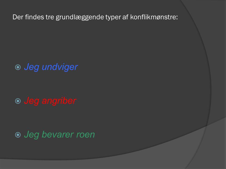 Der findes tre grundlæggende typer af konflikmønstre: