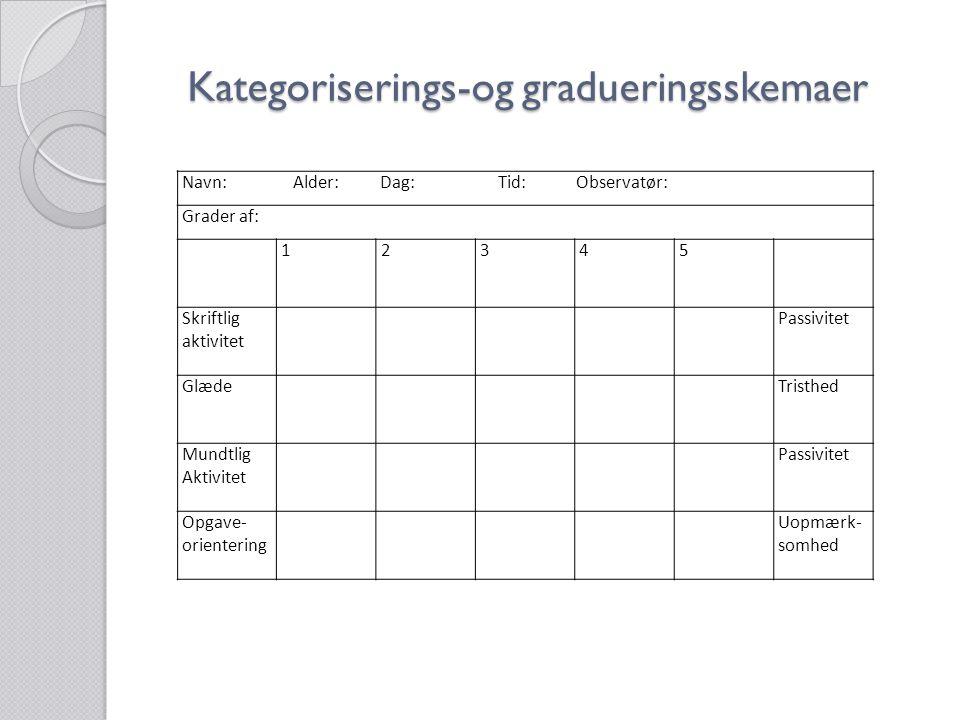 Kategoriserings-og gradueringsskemaer