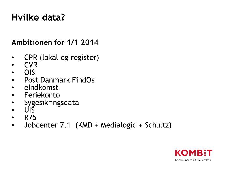 Hvilke data Ambitionen for 1/1 2014 CPR (lokal og register) CVR OIS